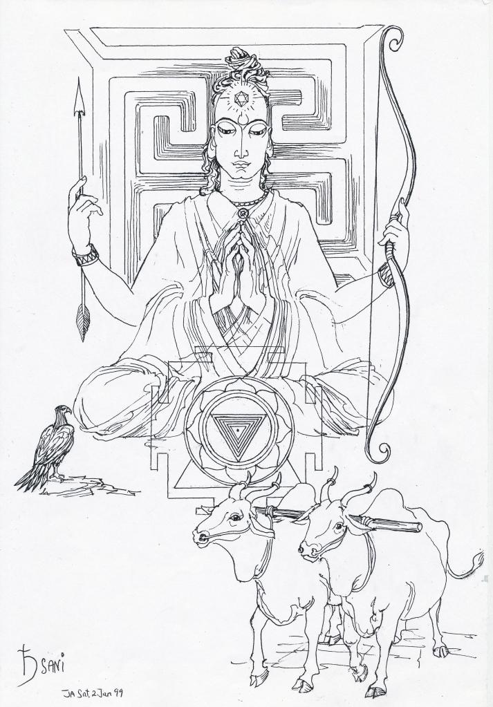 Vedic Jyotish grahas - Sani, Saturn