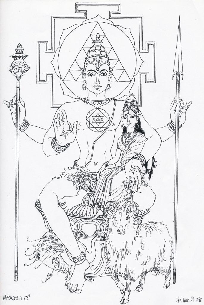 Vedic Jyotish Grahas - Mangala, Mars
