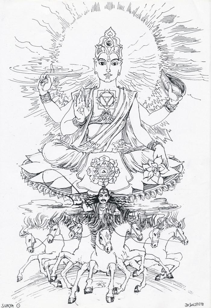 Vedic Jyotish grahas - Surya the Sun