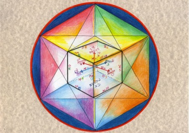 Builders of the Adytum Tarot keys cube of space - the six directions